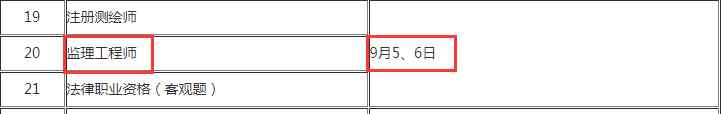 江苏监理工程师报名详细条件2020 江苏监理工程师报名详细条件2020
